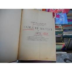 Table de materii , Pandectele romane , 1922 -1931